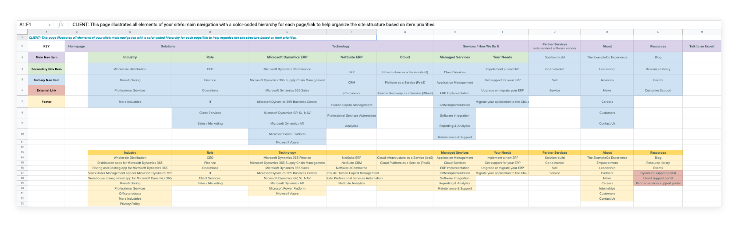 21-02-SRW client involvement-Sitemap