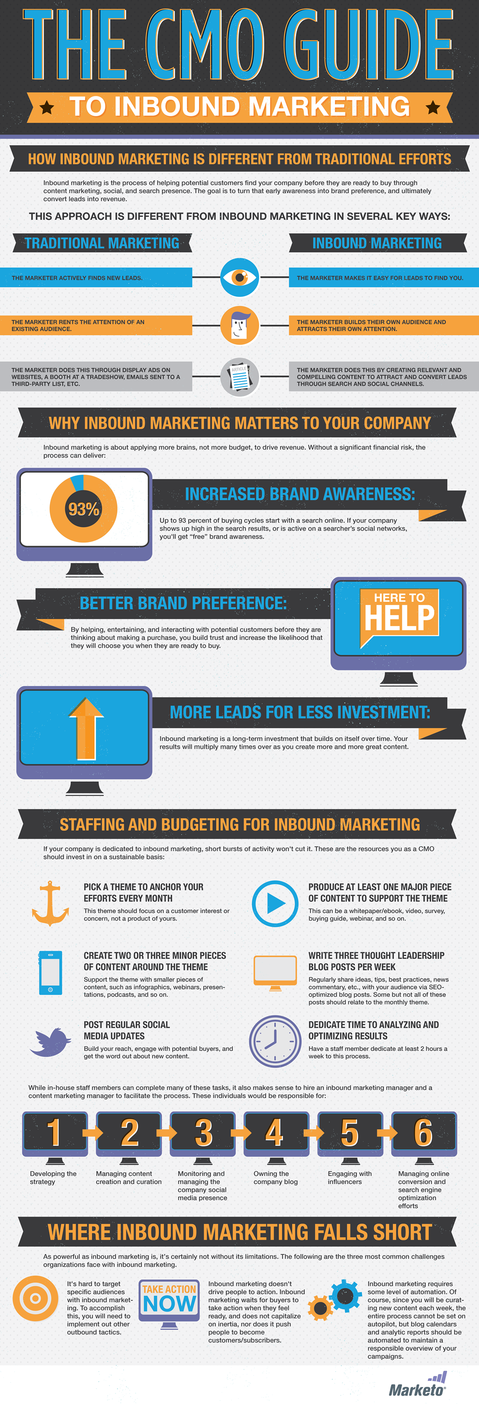 CMO-Guide-to-Inbound