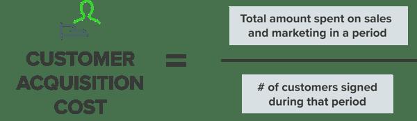 Customer Acquisition Cost-Formula