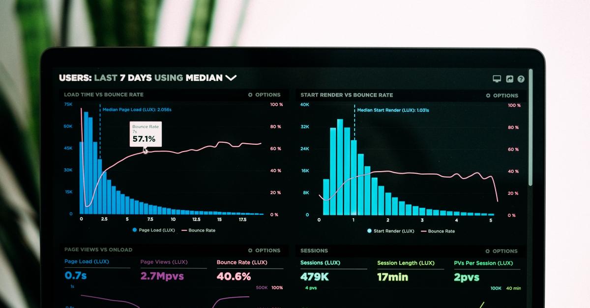 Customer web usage data dashboard.