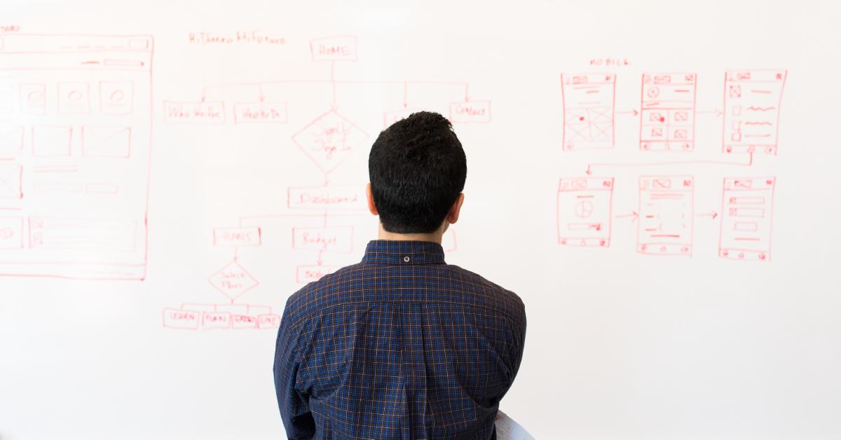 HubSpot Workflows-Featured