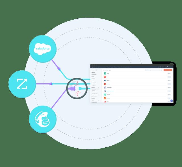 Running quality assurance on HubSpot integrations