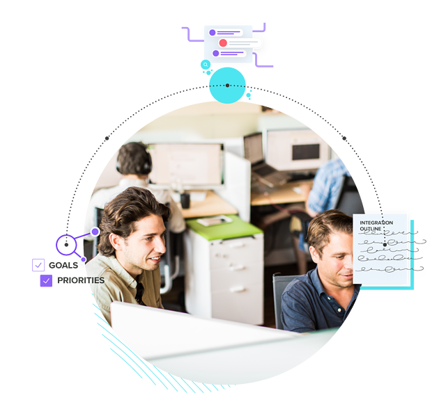 Collage of integration solution design steps