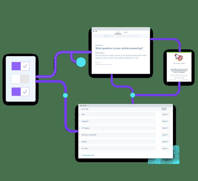 HubSpot Service Hub Implementation project