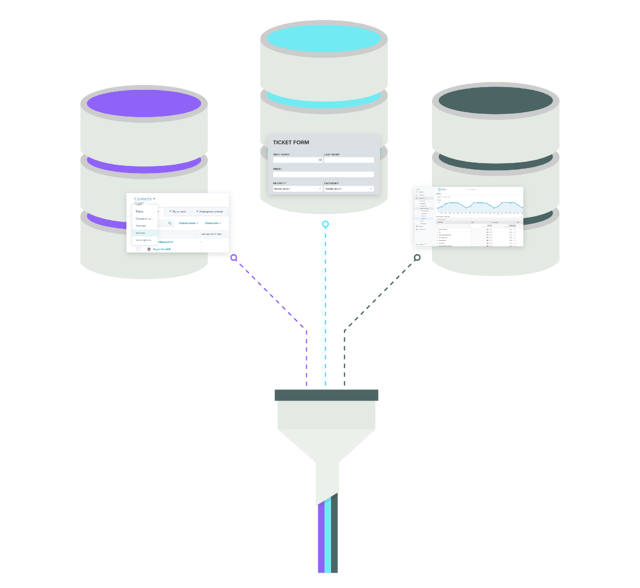 Graphic of data being compiled from CRM and platform databases