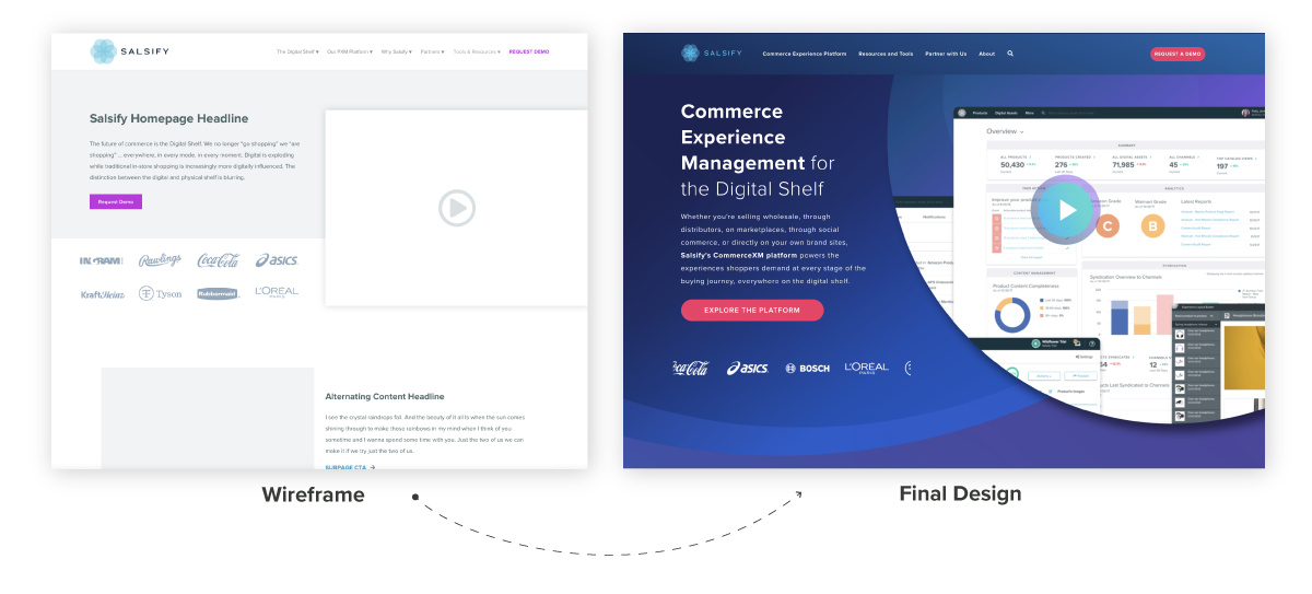 Website Wireframe compared to final design