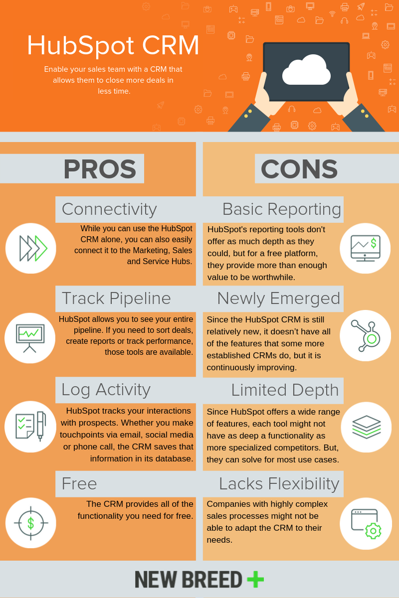 infographic_about_the_pros_and_cons_of_the_hubspot_crm