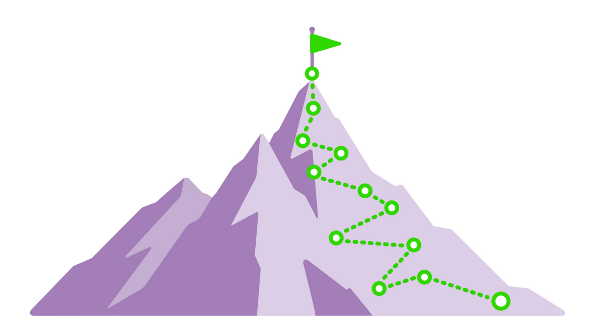 HOW TO SET SMART GOALS FOR YOUR MARKETING + SALES TEAMS