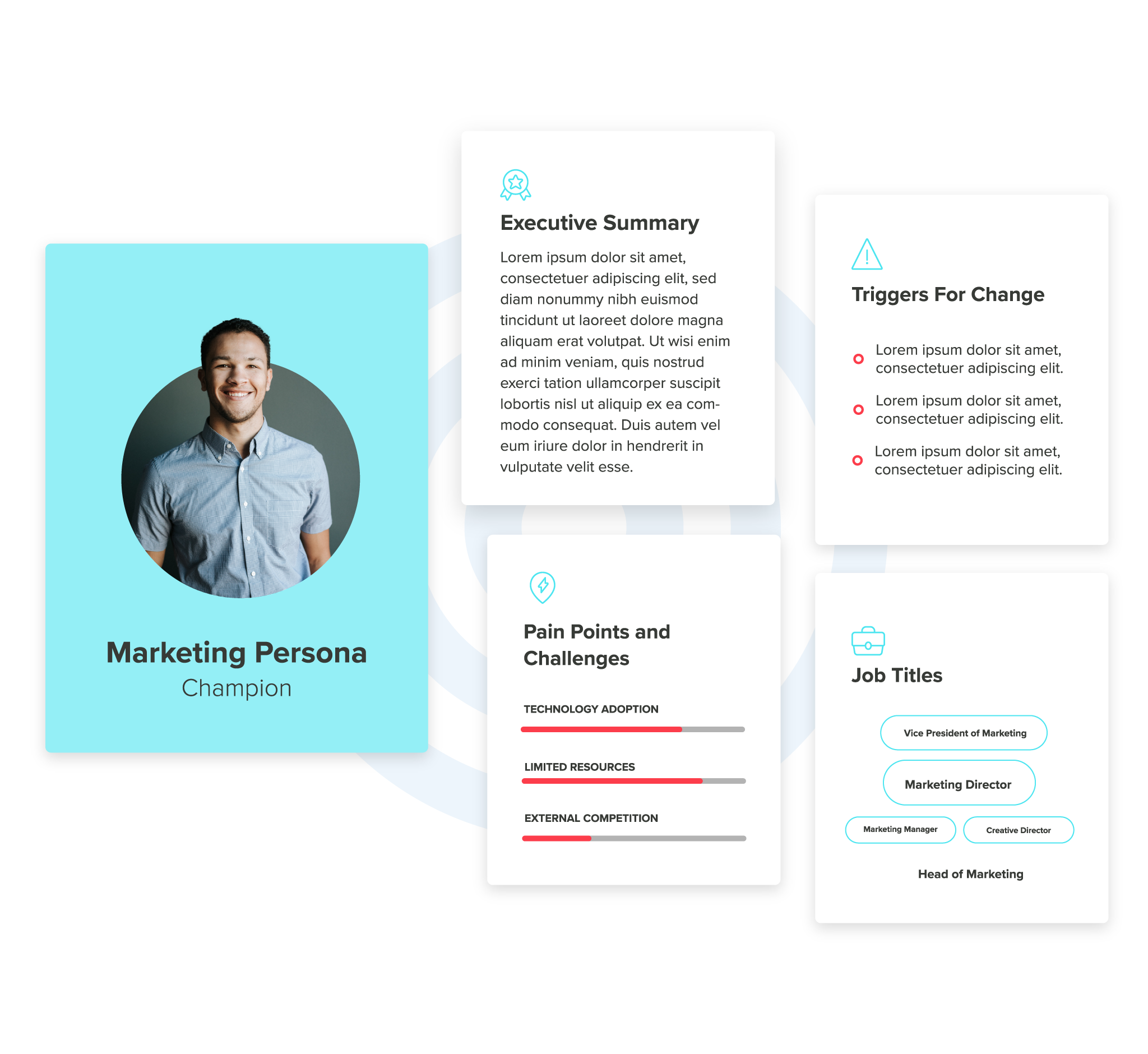 Visualization of a detailed buyer persona