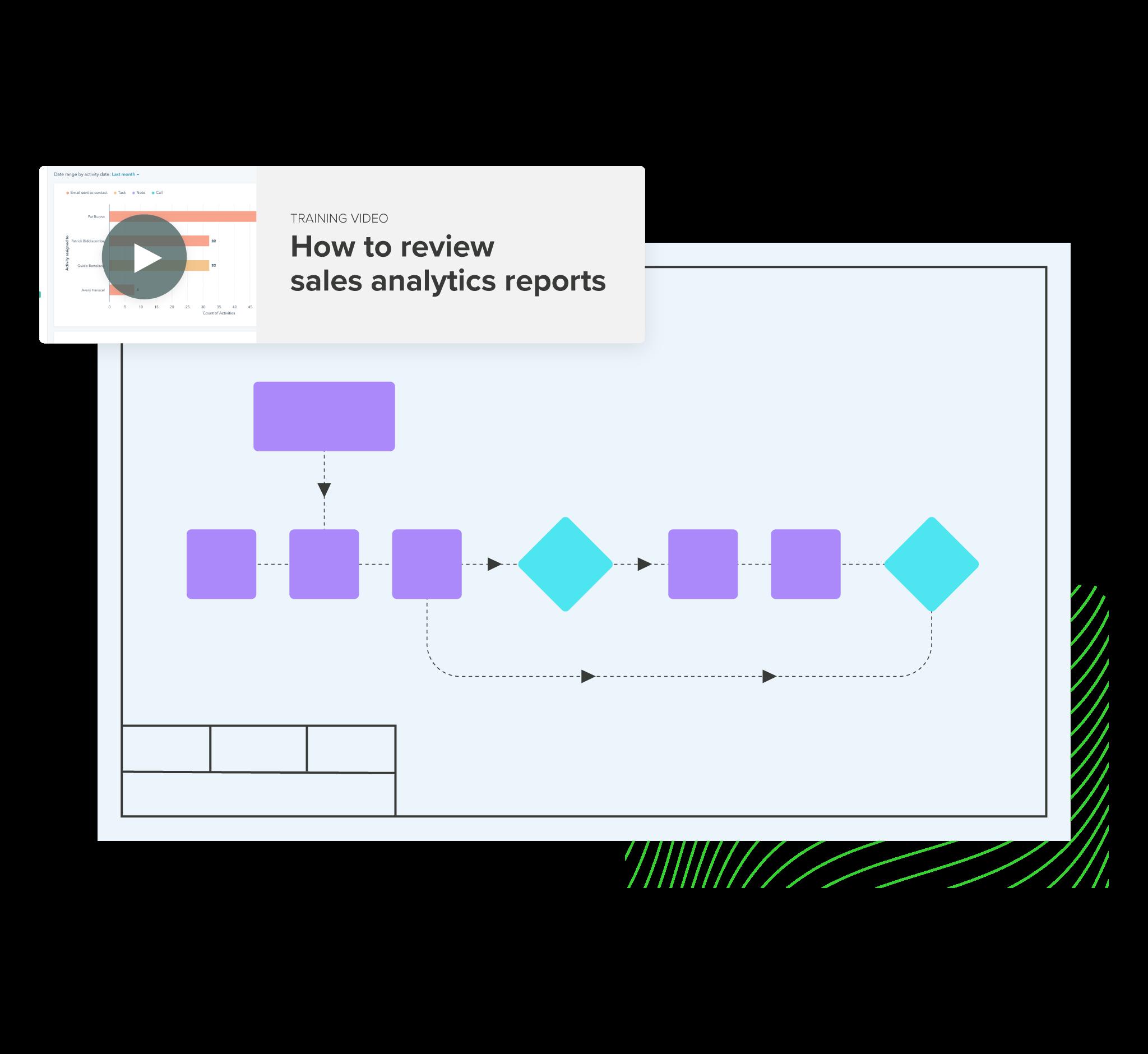 HubSpot Sales Hub Implementation training resources