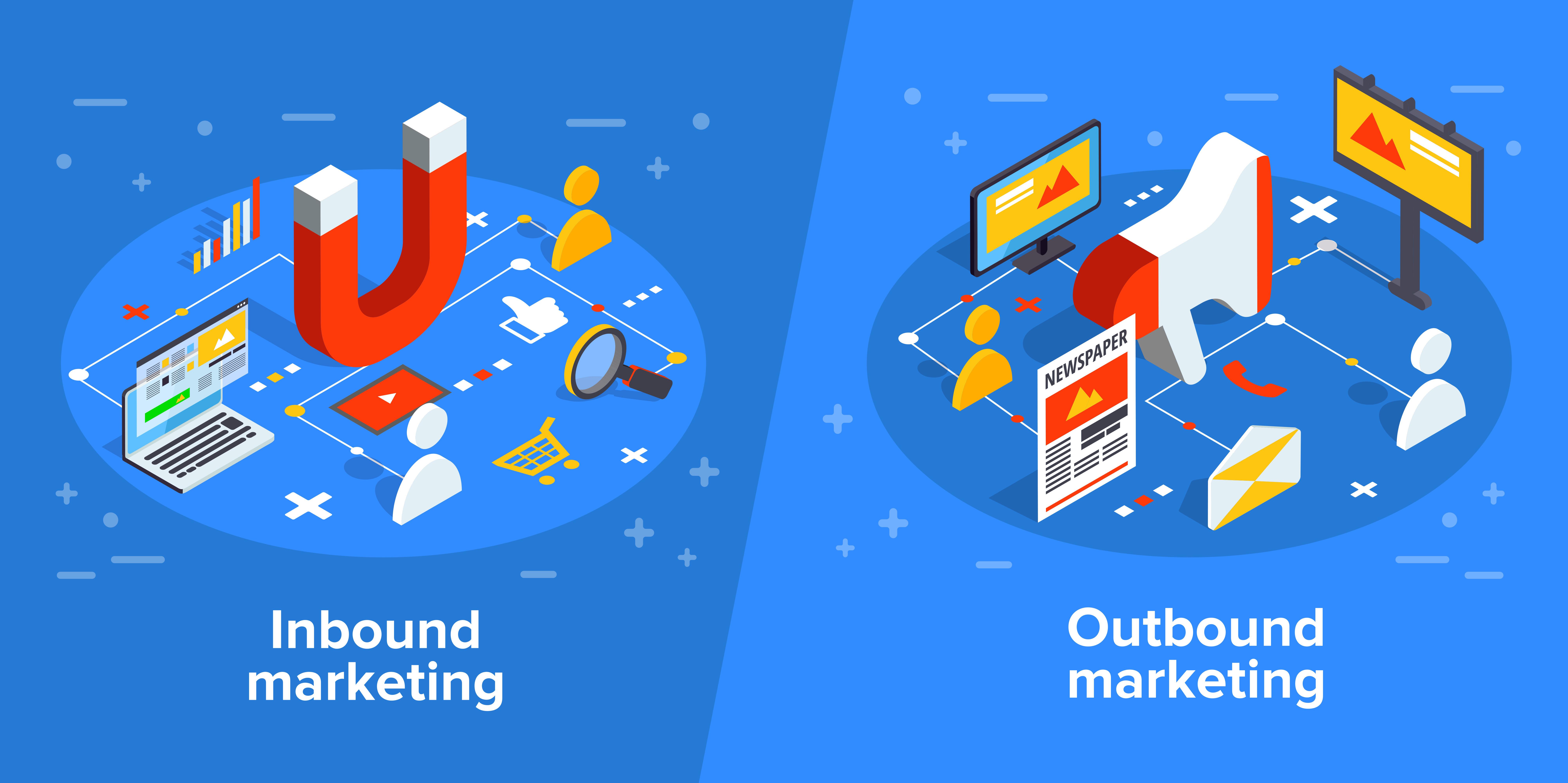 inbound_versus_outbound